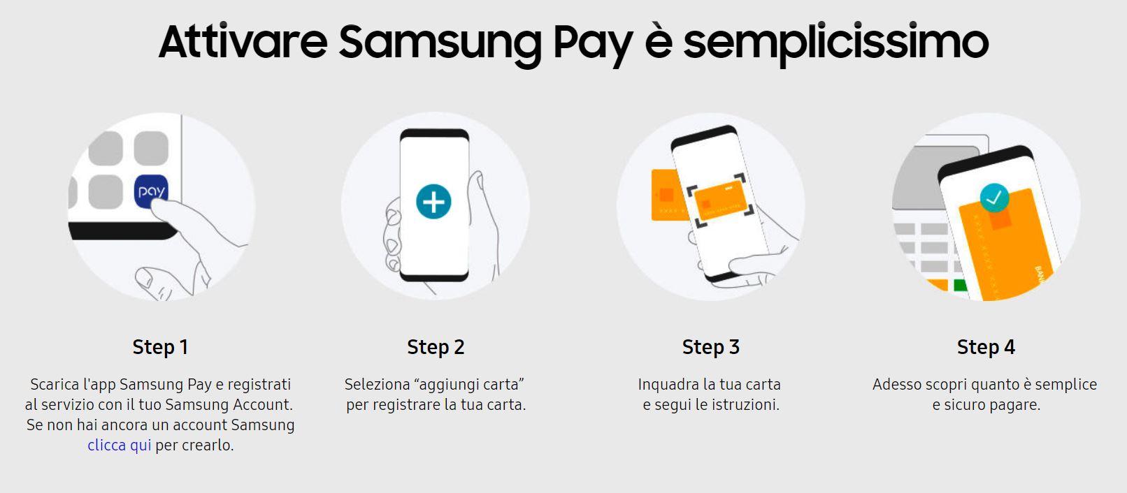 images-attivare samsung pay è semplicissimo