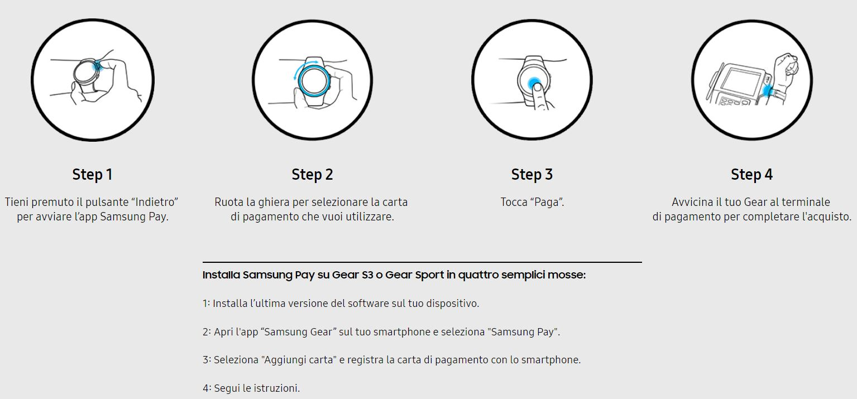 images-pagare con samsung Gear S3 o Gear Sport su samsung pay