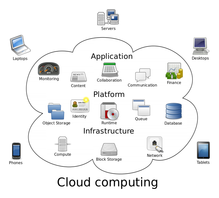 images-cloud-computing