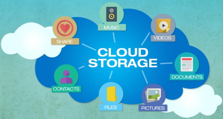 images-cloud-storage