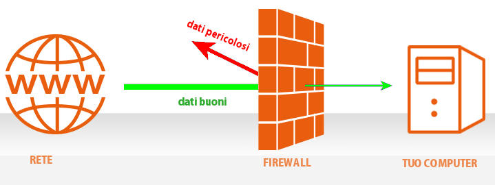 images-firewall
