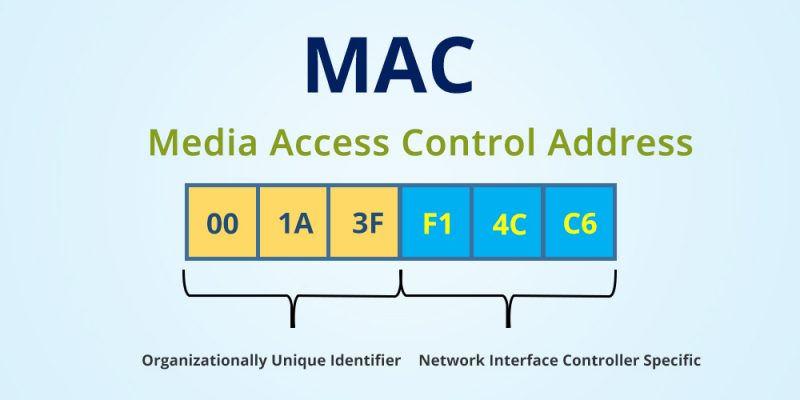 images-mac-address