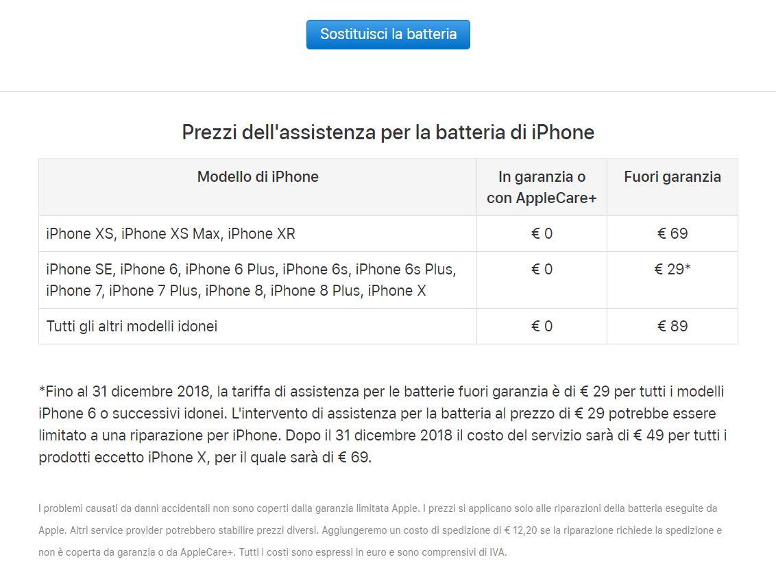 images-prezzi-sostituzione-batteria-iphone