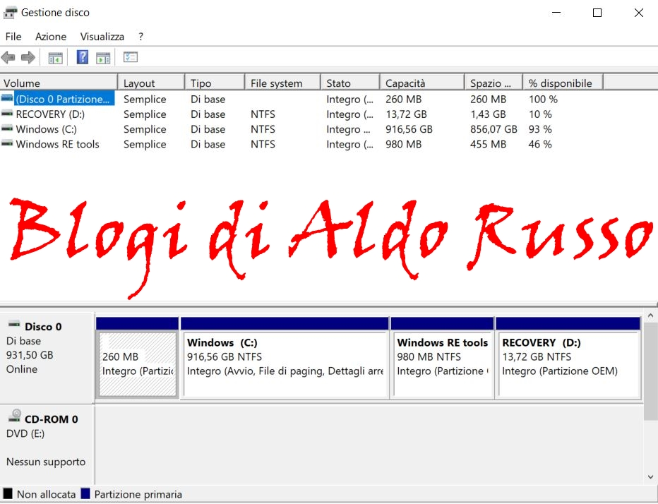 images-gestione-disco-windows